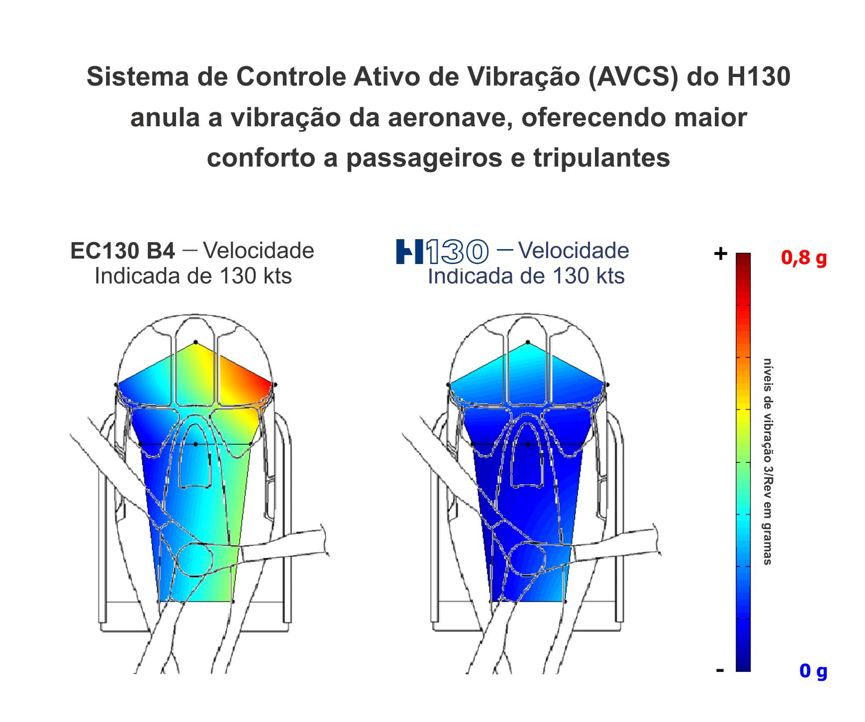Imagem 3 H-130-AVCS