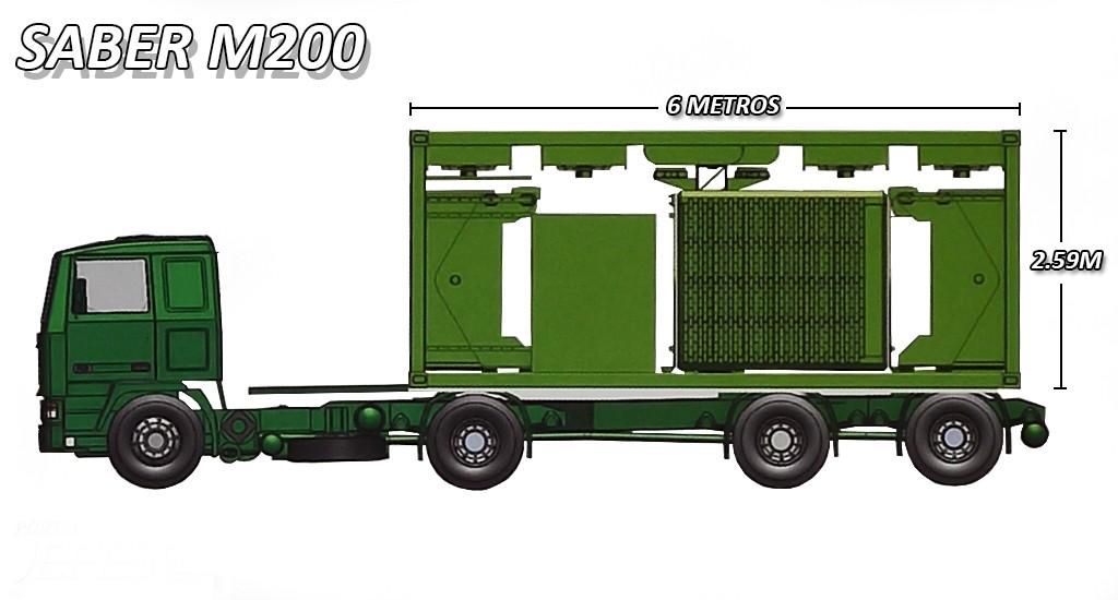 Imagem 2 BNDS-SABERM200