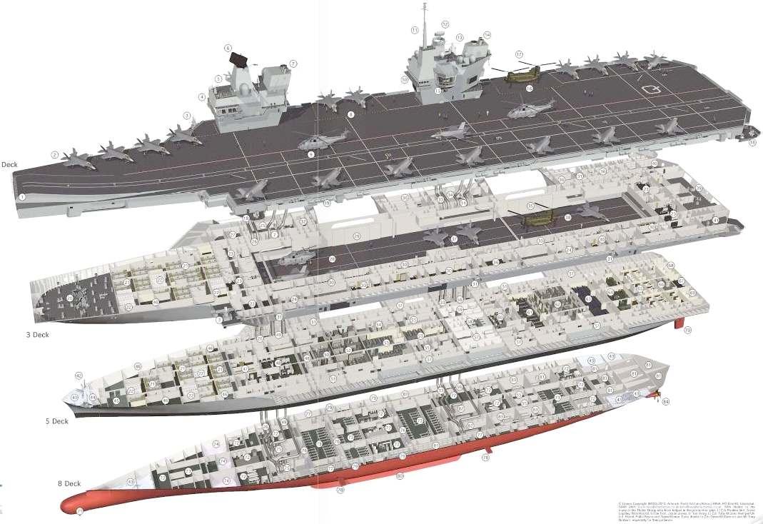 HMS Ocean Uma Carreira De Prestgio Na Royal Navy